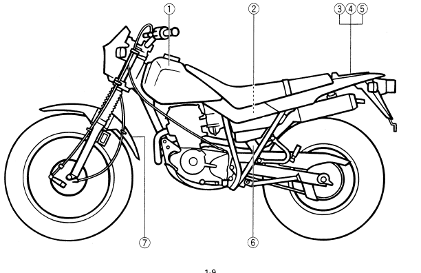 1987-1999 Yamaha Trailway Tw200 Service Manual Repair