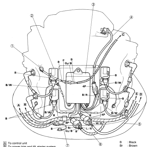 1994 Yamaha 115tjrs Outboard Service Repair Maintenance