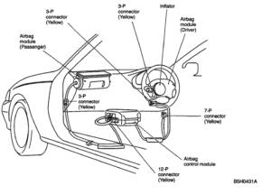 1996 Subaru Legacy Service Repair Manual + Owners Manual