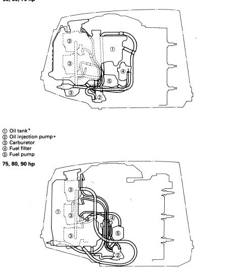 1997 Yamaha C60 Tlrv Outboard Service Repair Maintenance