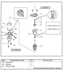 1998-2002 Yamaha 130 150 175 200hp 2-stroke Outboard