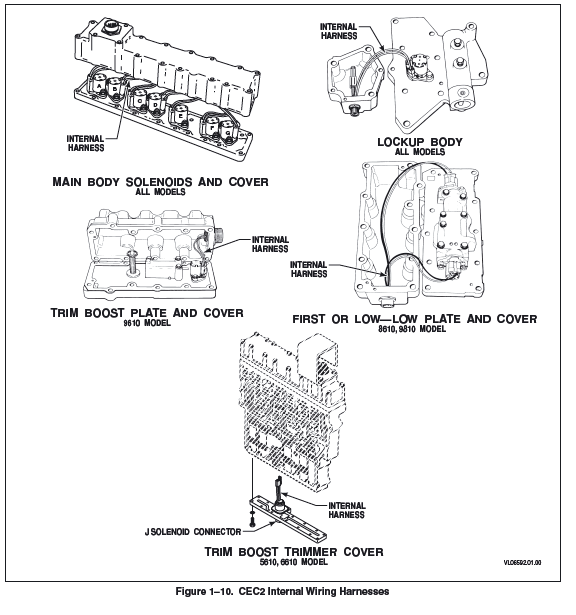 ALLISON TRANSMISSION 5000 6000 8000 9000 SERIES