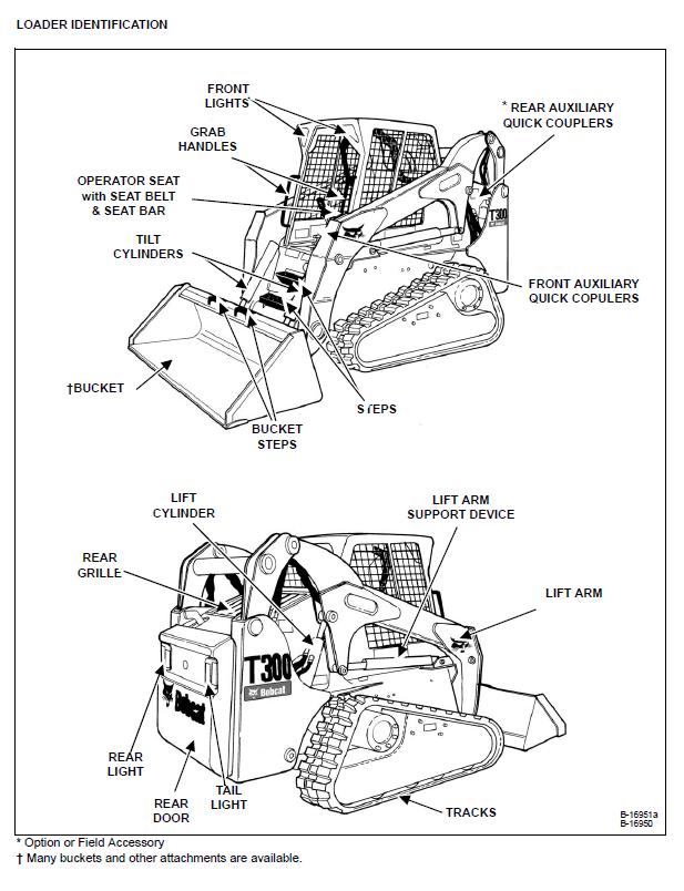 Bobcat T300 Compact Track Loader Sn A5gu20001 Above