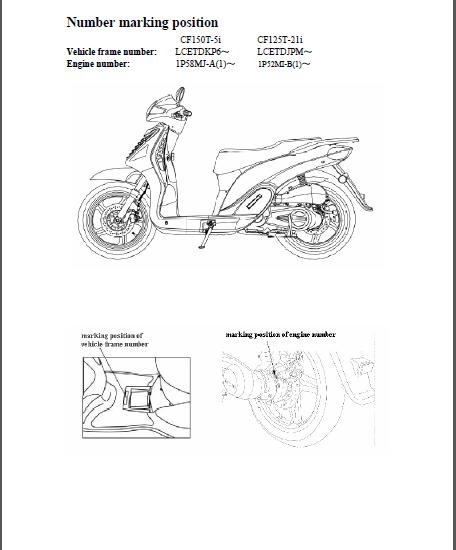Cfmoto Cf150t 5i Cf125t 21i Service Repair Workshop Manual