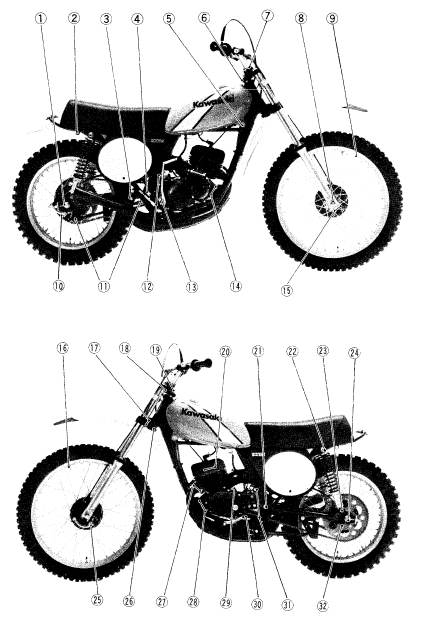 Kx125 Kx 125 1974 2 Service Repair Workshop Manual Instant