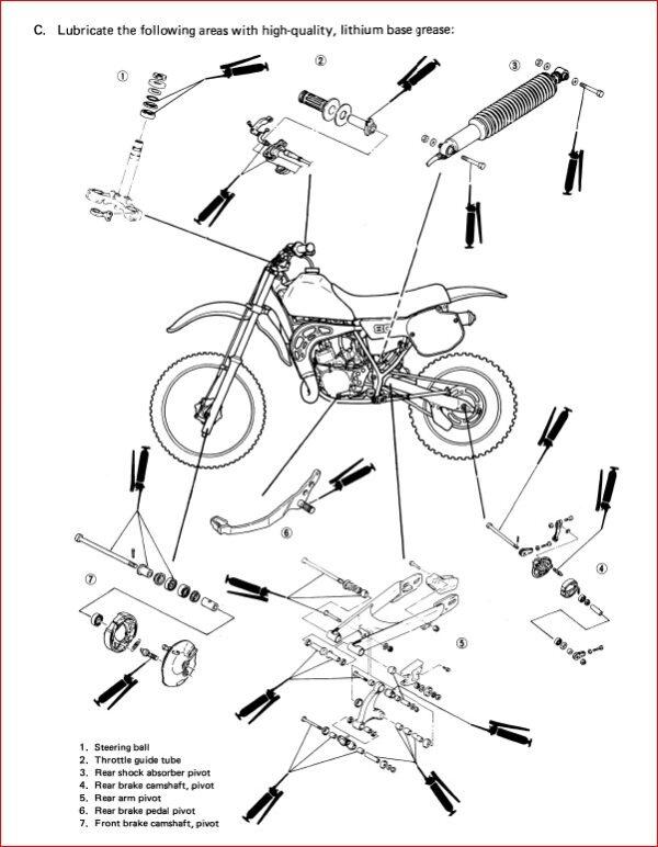 Yamaha Yz80 Yz 80 1985 85 Service Repair Workshop Manual
