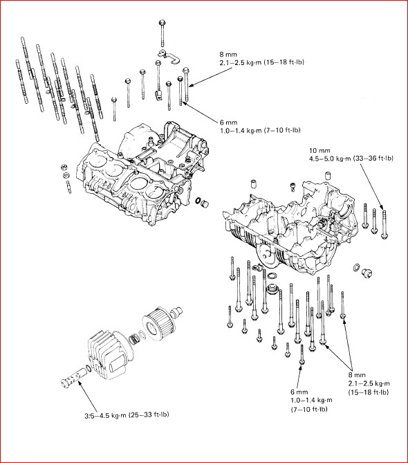 Honda Cb900c Cb900f Service Repair Workshop Manual