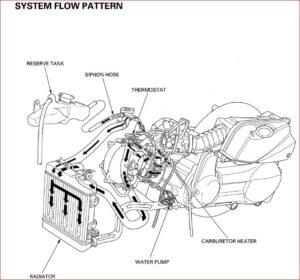Honda Nss250 Nss250s Nss250a Nss250as Reflex Service