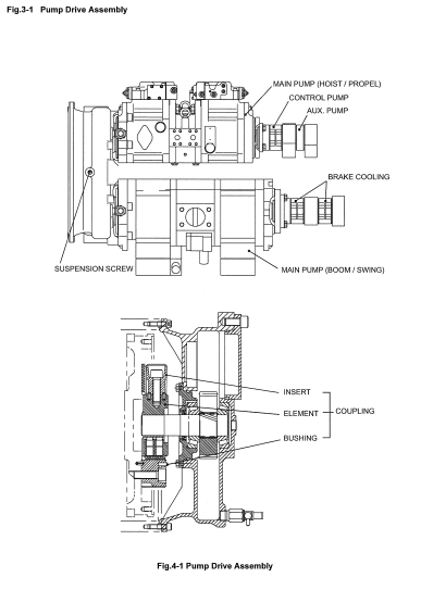 Kobelco Ck2500-2 Cke2500-2 Crawler Crane Workshop Service