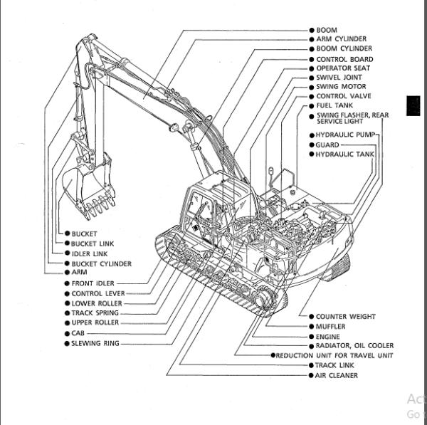 Kobelco Sk220 Sk220lc Crawler Excavator Service Repair