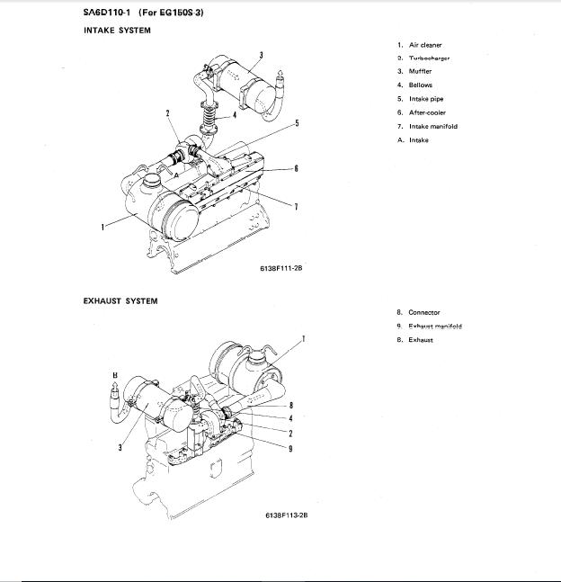 Komatsu S6d110 1 Sa6d110 1 Diesel Engine Service Repair