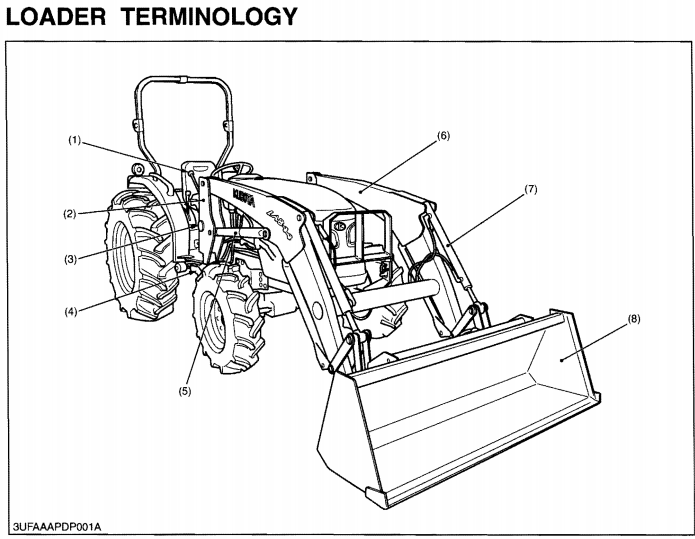 Kubota La844 Front End Loader Workshop Service Manual