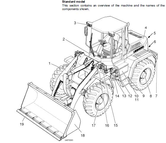 Liebherr L514 Stereo Wheel Loader Operation Maintenance