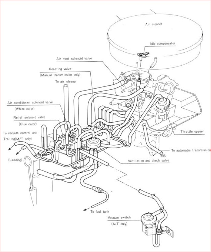 Mazda Rx7 Rx 7 Workshop Service Repair Manual 1979-1980