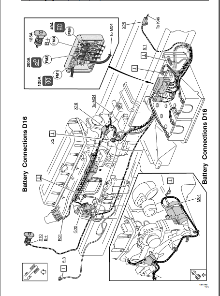 Volvo Trucks Wiring Diagrams Service Manual FM9 FM12 FH12