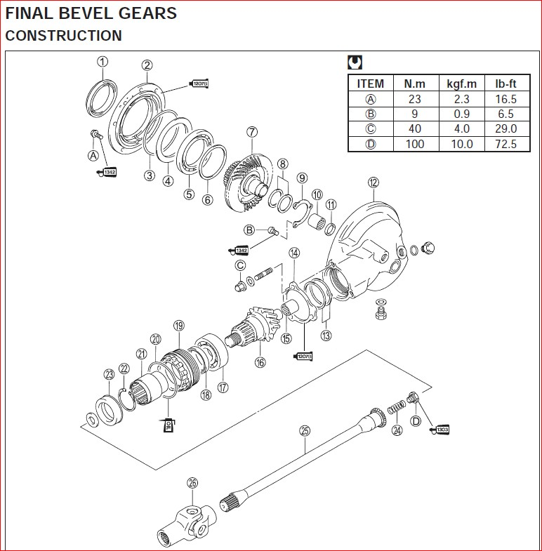 Suzuki Vl800 Intruder 2001-2009 Workshop Service Manual