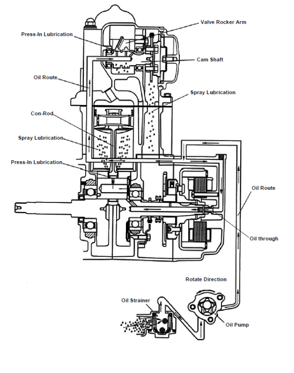 Sym Citycom 300i Scooter Workshop Repair Manual Download