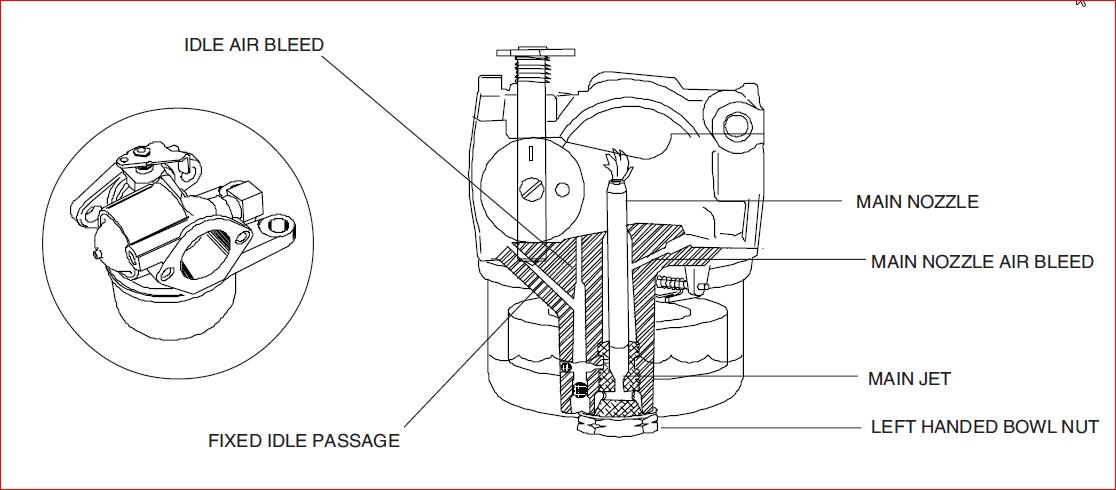 Tecumseh HSK HXL TVS TVXL 2 cycle Engine Service Manual