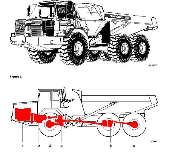 Volvo A40 Articulated Dump Truck Service Repair Manual