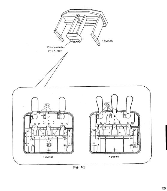 Yamaha Cvp55 Cvp65 Cvp 55 Cvp 65 Complete Service Manual