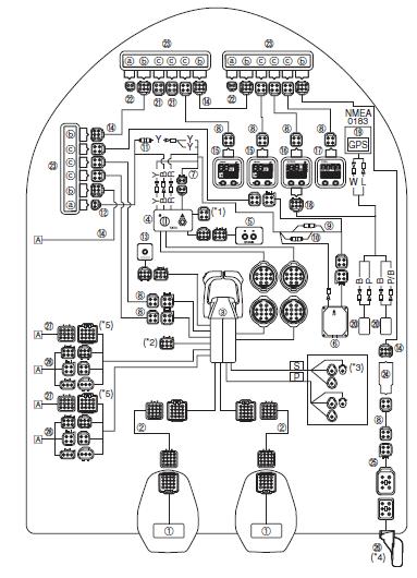 Yamaha Command Link Plus Systems Dec Remote Controls Multi