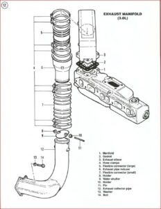 Yamaha Stern Drives 1989-1991 Service Repair Shop Manual
