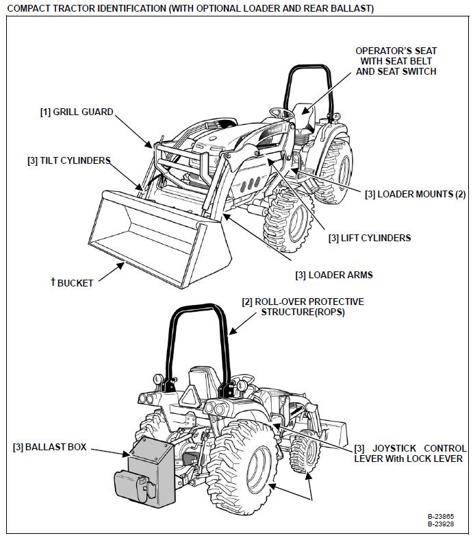 Bobcat CT450 Compact Tractor Operation & Maintenance