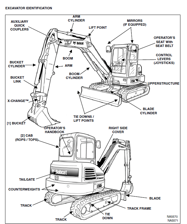 Bobcat E55 Compact Excavator Operation & Maintenance