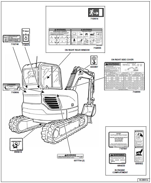 Bobcat E80 Compact Excavator Operation & Maintenance