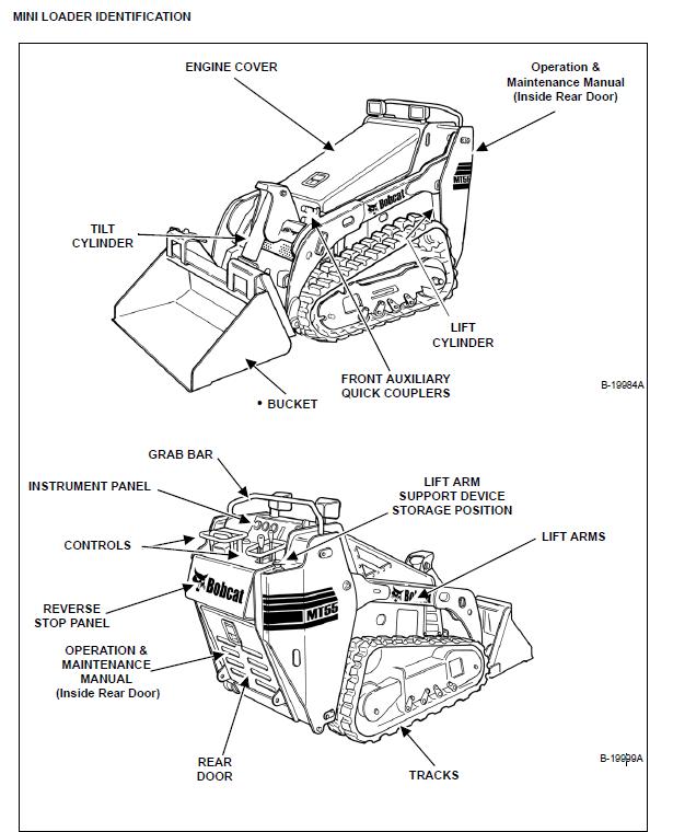 Bobcat Mt55 Mini Loader Operation & Maintenance Manual