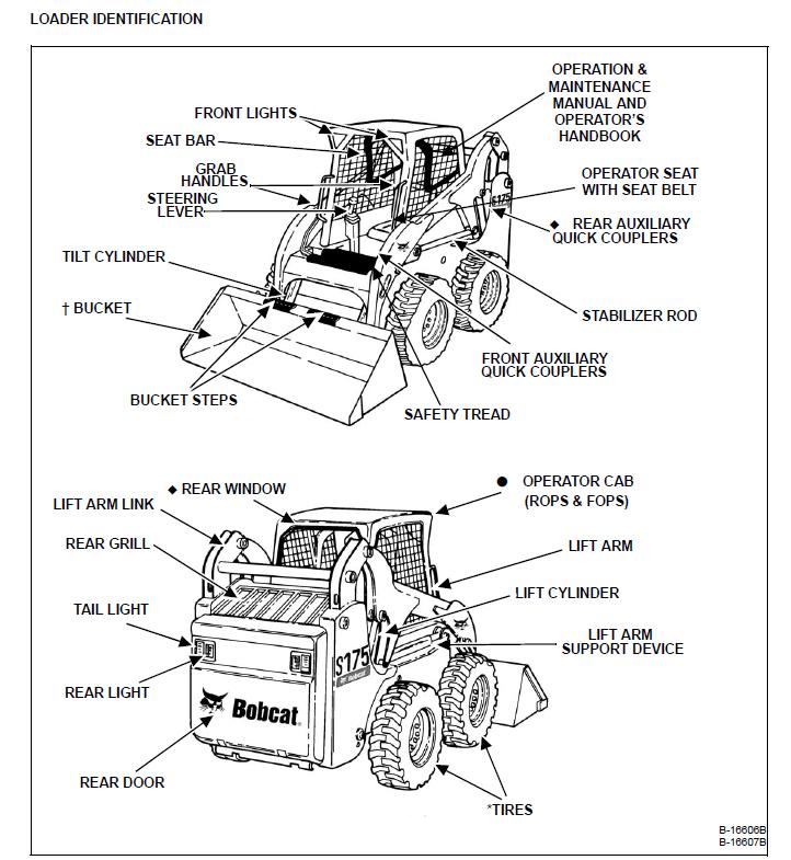 Bobcat S175 Skid Steer Loader Operation & Maintenance