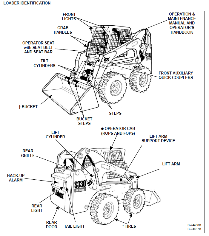 Bobcat S330 Skid Steer Loader Operation & Maintenance