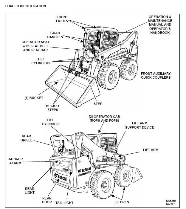 Bobcat S850 Skid Steer Loader Operation & Maintenance