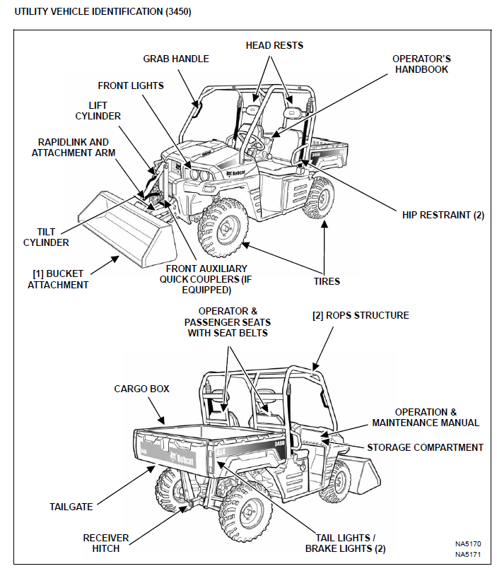 Bobcat Utility Vehicle 3450 Operation & Maintenance Manual