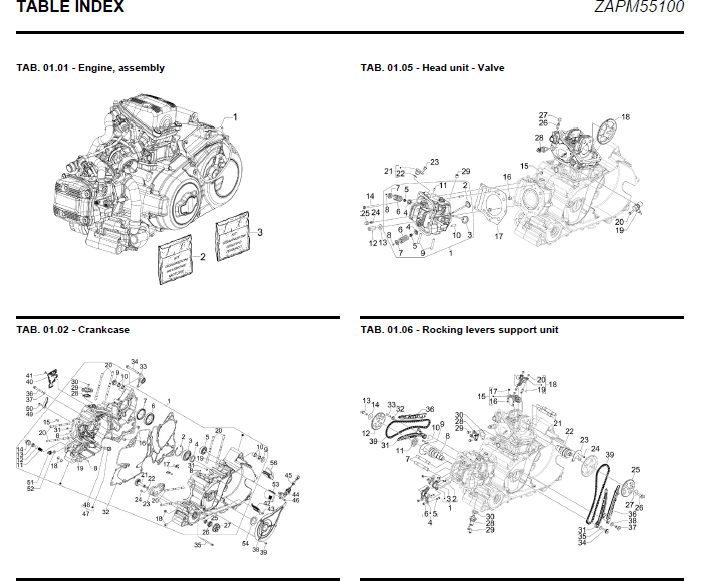 Gilera Gp 800 Parts Diagram Wiring Diagram Service Manuals