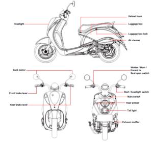 Sym Sanyang Mio 50 100 Service Repair Manual PDF Download