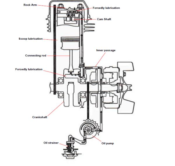 Sym Xs125 K Scooter Digital Workshop Repair Manual PDF