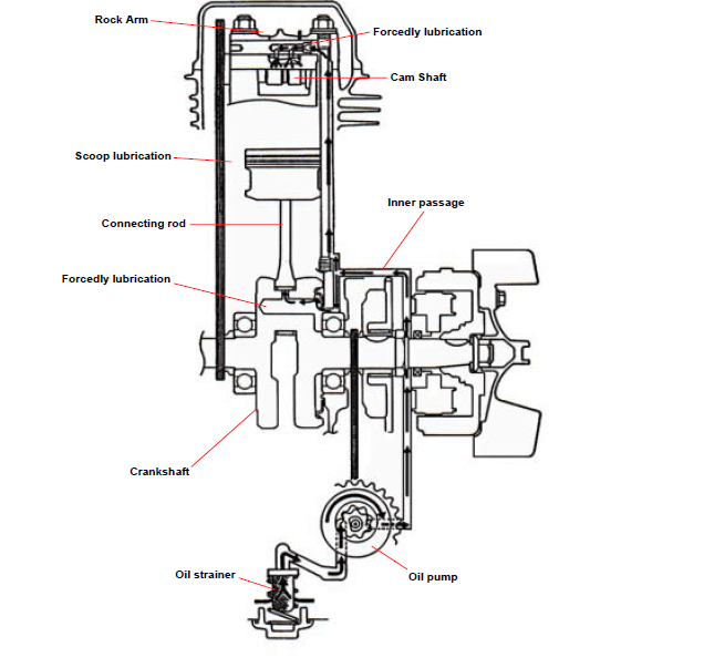 Sym Xs125 K Scooter Digital Workshop Repair Manual PDF