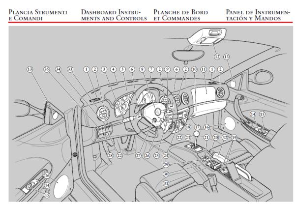2003 Ferrari 360 Modena Owners Manual PDF DOWNLOAD