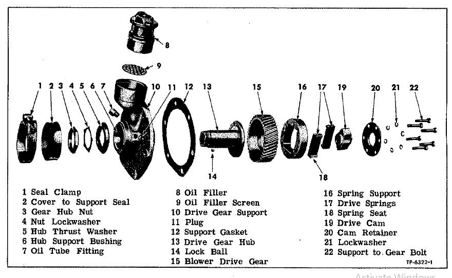 Gm In-line 71 Series Diesel Engine Maintenance Manual PDF