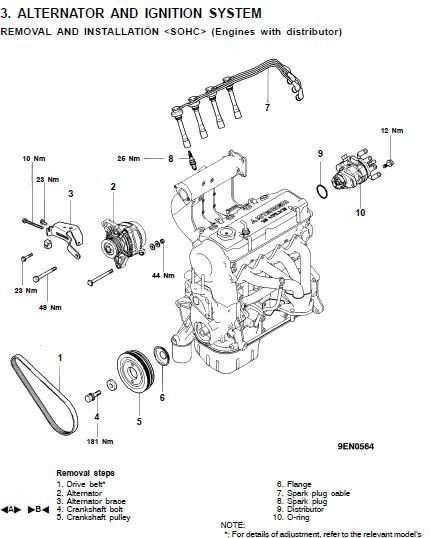 Mitsubishi 4G9 ENGINE 4G92 4G93 4G94 Lancer Carisma Pajero