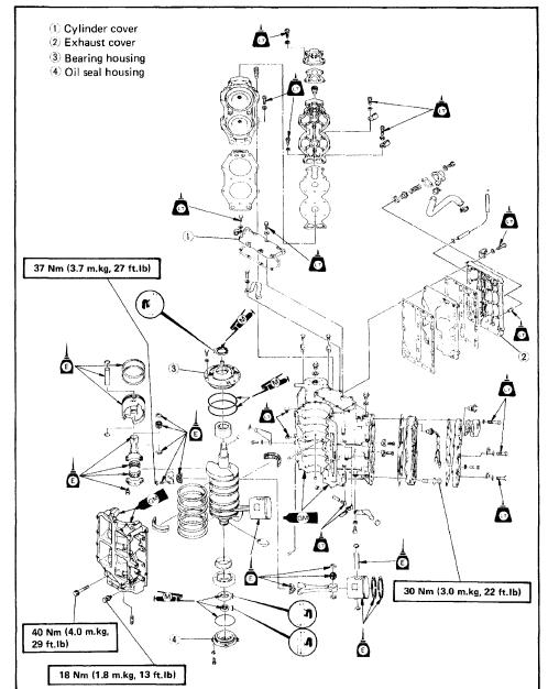 Yamaha Model Cv115e 115hp 2 stroke Outboard Repair Manual