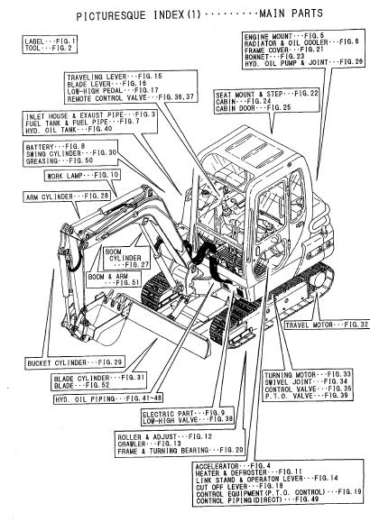 Yanmar Industrial Engine 3TNM74F, 3TNV74F, 3TNV80F Service