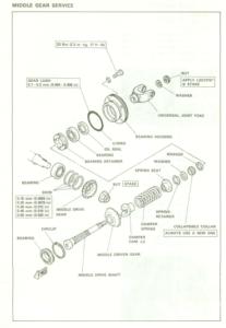 Yamaha YTM225 Tri 225 ATV Workshop Repair Manual 1983-1987