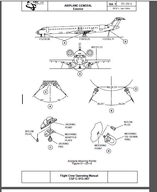 Challenger Crj 700 900 Aircraft Pilot Training Manual