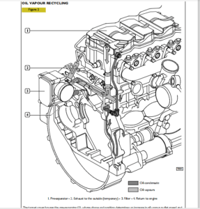 Iveco Motors Nef Tier 3 Series N45 N67 Engine Workshop