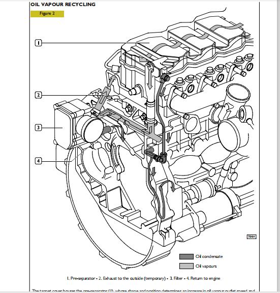 Iveco Motors Nef Tier 3 Series N45 N67 Engine Workshop