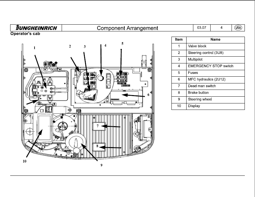 Jungheinrich Electric Reach Truck Etr230 Etr235 Etr335d
