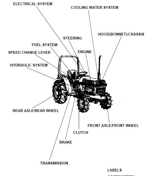 Kubota B2150E Tractor Illustrated Master Parts List Manual