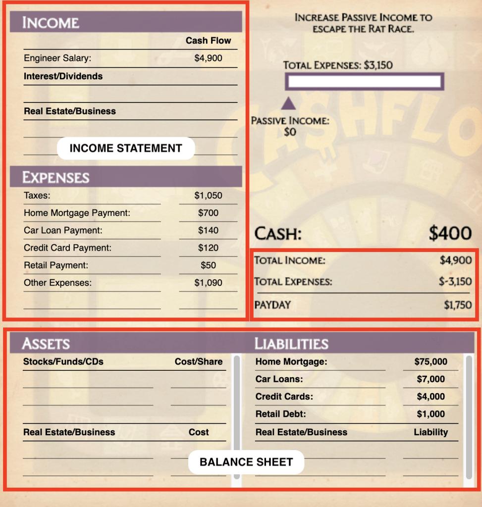 Cashflow Game Financial Statements